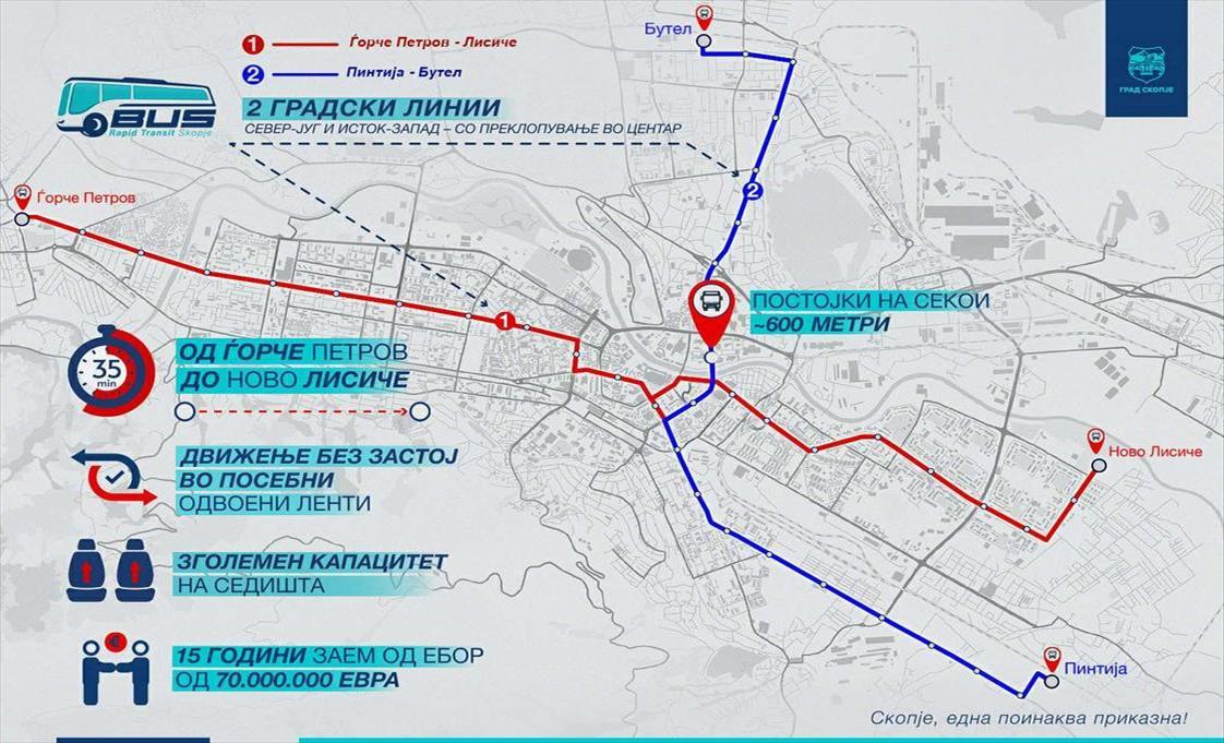 Слика од Град Скопје наскоро ќе почне со имплементација на проектот - Брз автобуски превоз