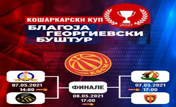 Слика од Познати судиските тројки за женскиот Ф4 турнир во македонски кошаркарски куп